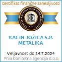 Metalika certificate eBonitete