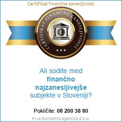 Certifikat finančne zanesljivosti